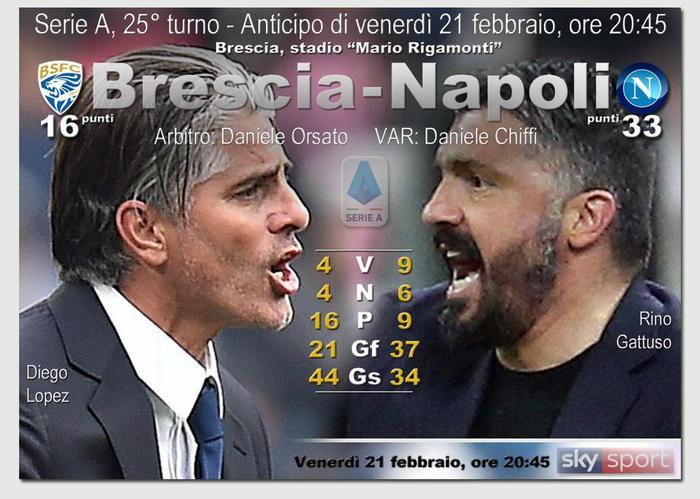 Serie A: Brescia-Napoli, formazioni
